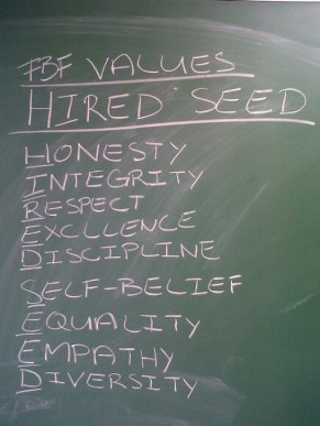 FBF Values
